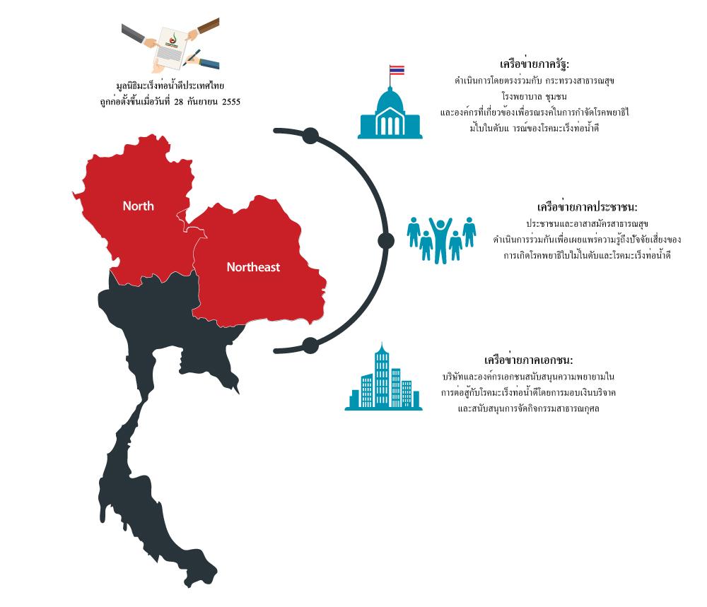 mission-infographic-thai